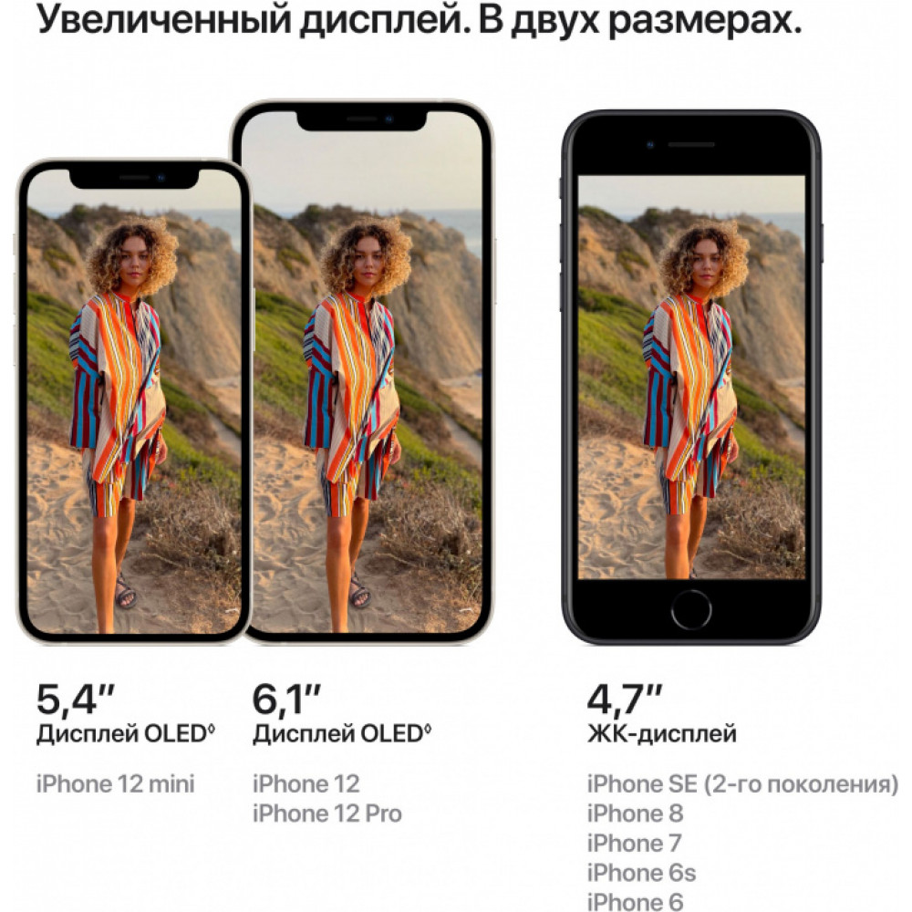 Телефон Apple iPhone 12 256GB Purple (Фиолетовый)